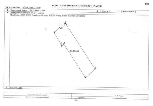 Право на земельный участок в Раменском районе