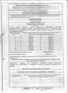ГПЗУ-Градостроительный план земельного участка в Раменском районе